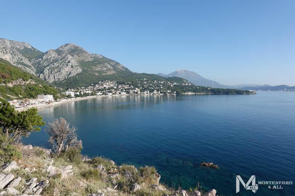 Мониторинг качества воды Черногории