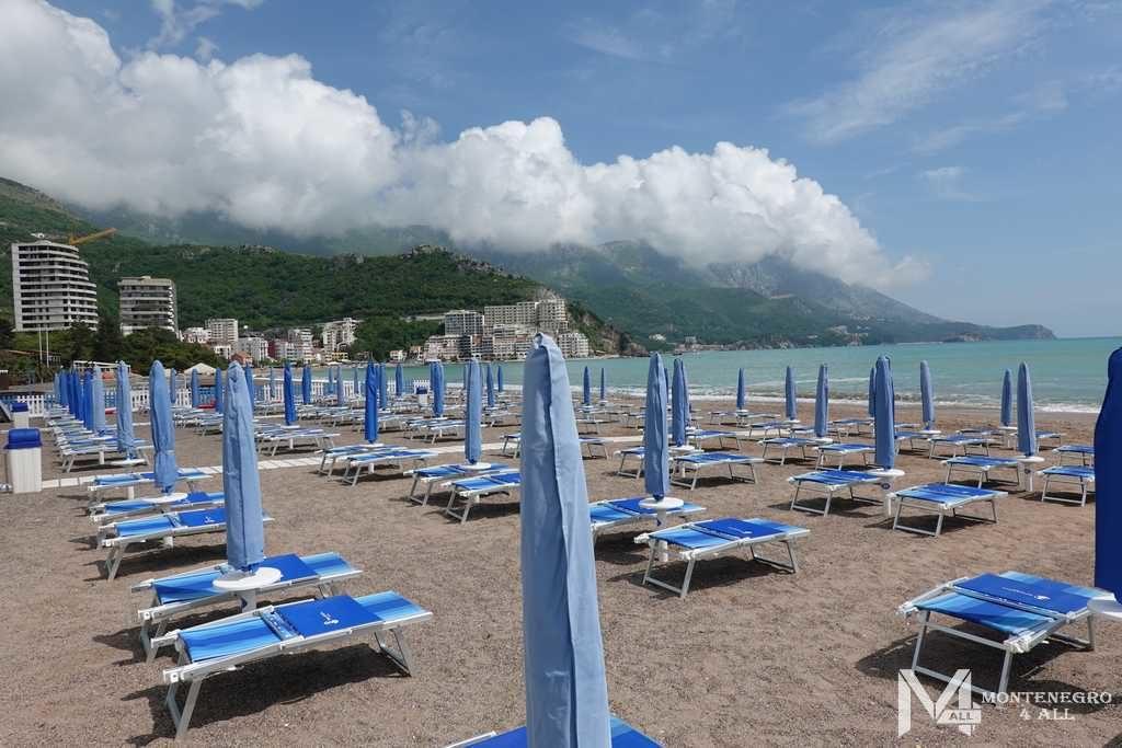 места для отдыха в Черногории в 2020 году