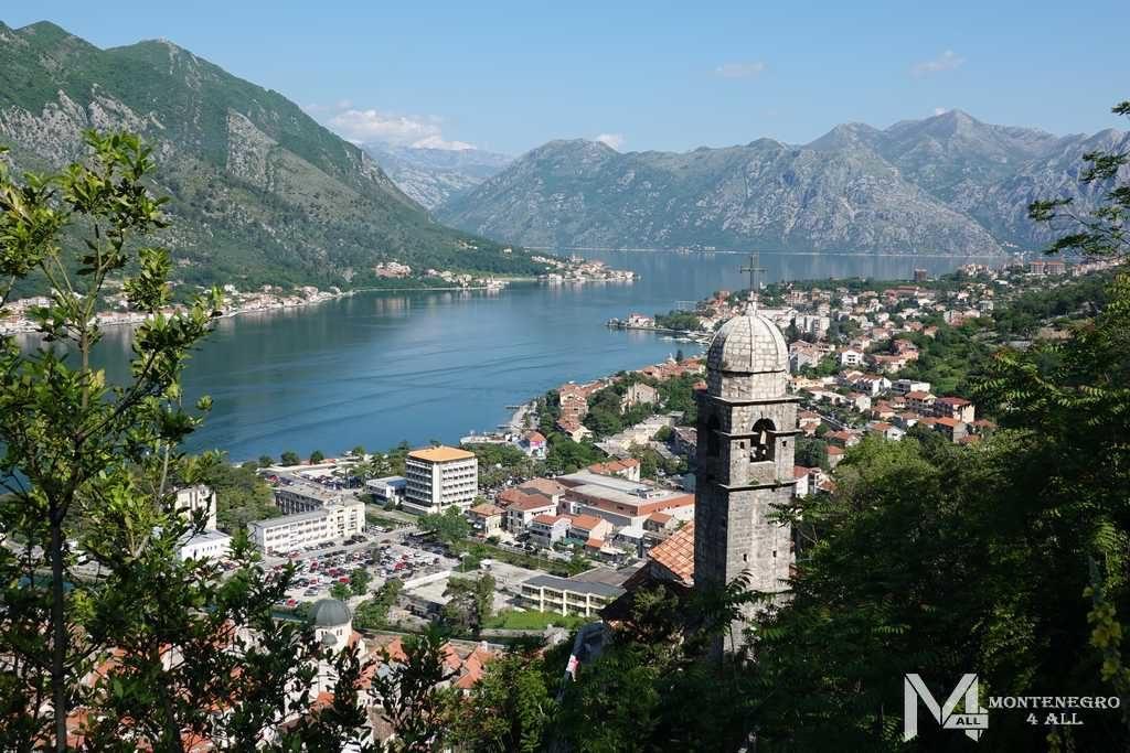 Черногория в ТОП-20 от Forbes