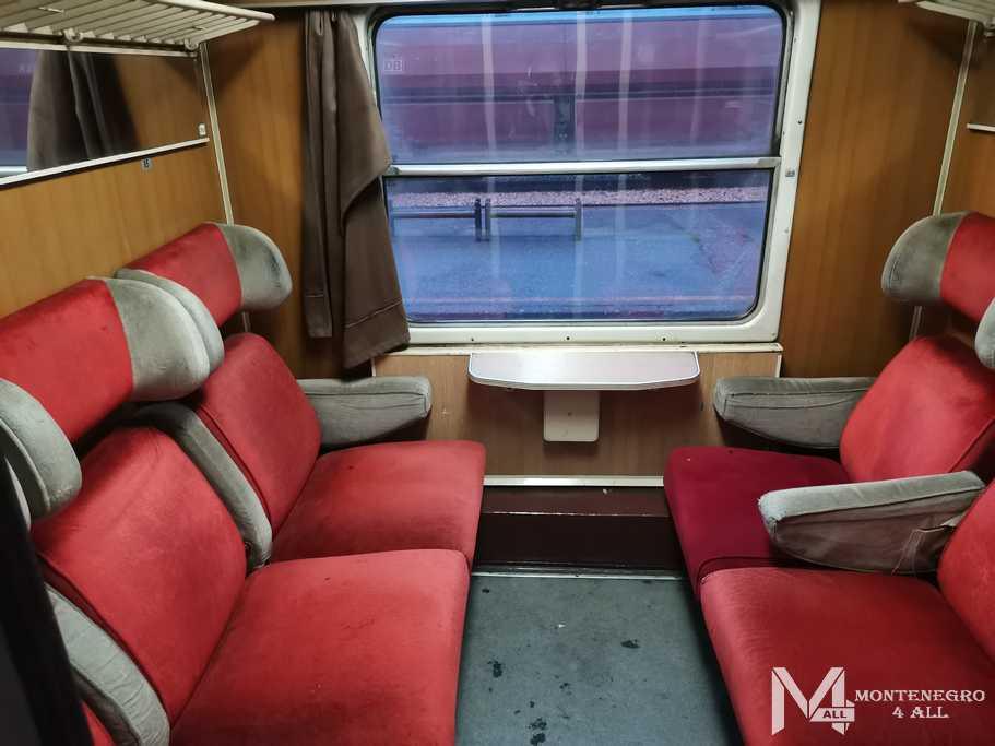 Железнодорожные дороги Черногории