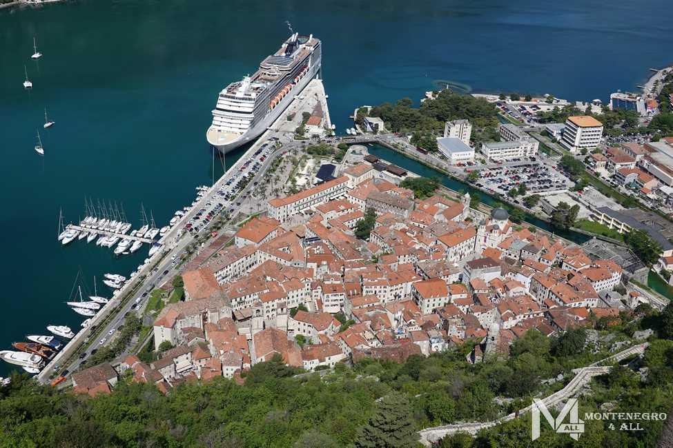 Старые города в Черногории